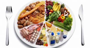 Separate nutrition – diet or just a theory